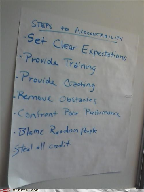 accountability,action plan,blame,sign