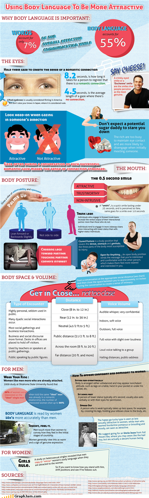 attractive,body language,help,infographic