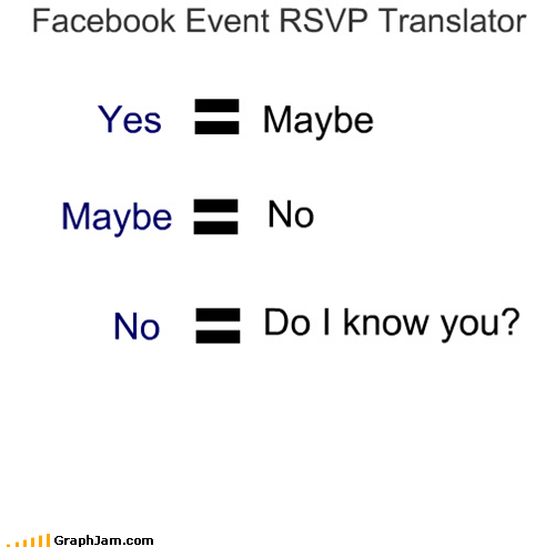 Facebook Event RSVP Translator Yes Maybe Maybe No No Do I know you?
