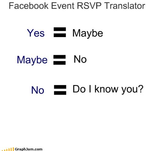 event facebook rsvp - 5074092800