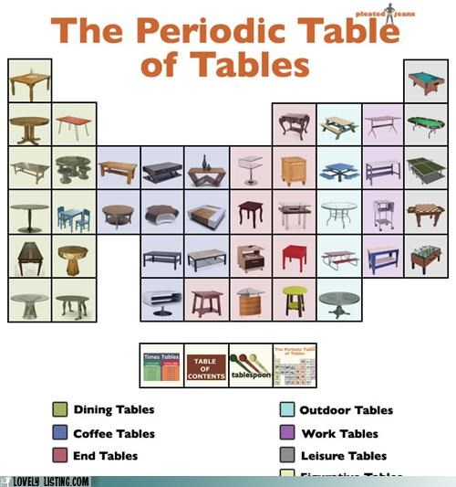 Chart infographic table tables - 5076968704