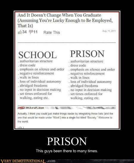 prison Sad school truth unfortunate - 5077035520