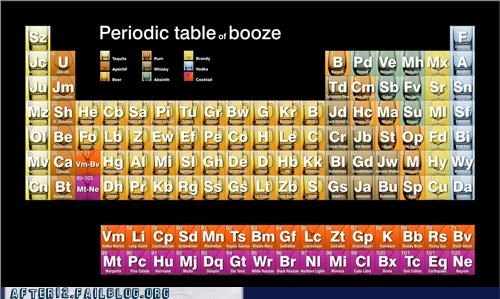 alcohol booze periodc table science - 5077711360