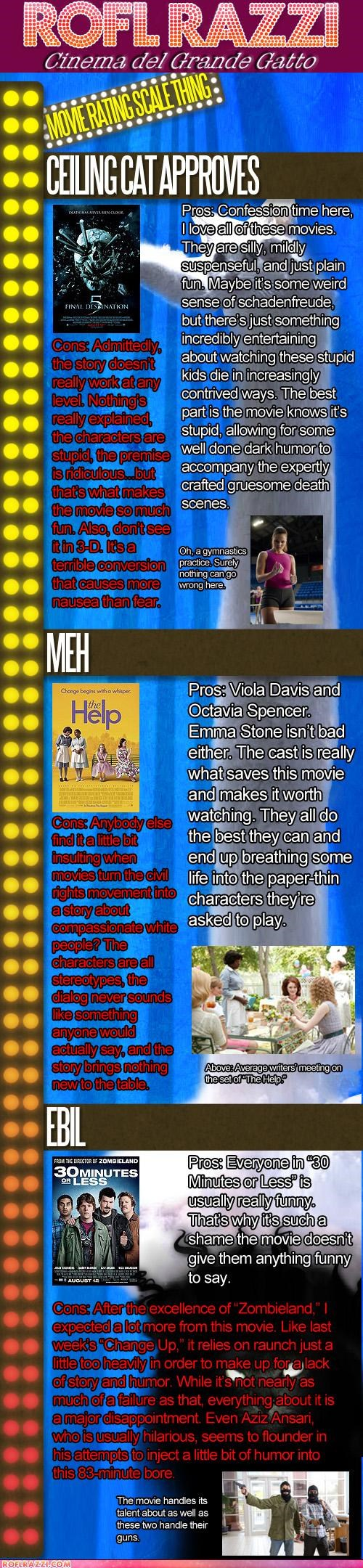 30 minutes or less aziz ansari cinema emma stone Final Destination movies octavia spencer reviews the help viola davis Zombieland - 5081608448