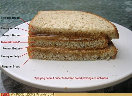 bread,honey,peanut butter,sandwich,toast