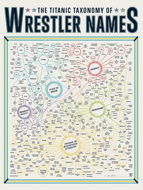 infographic,its-real-to-me,noms de guerre,wwe