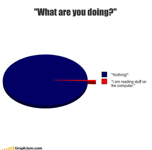 answers honest Pie Chart questions true what are you doing