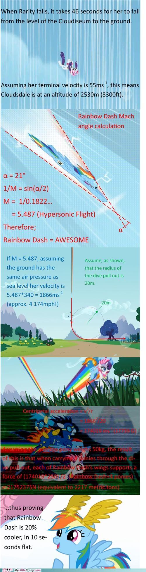 angle best of week math physics rainbow dash sonic rainboom TV - 5113276672