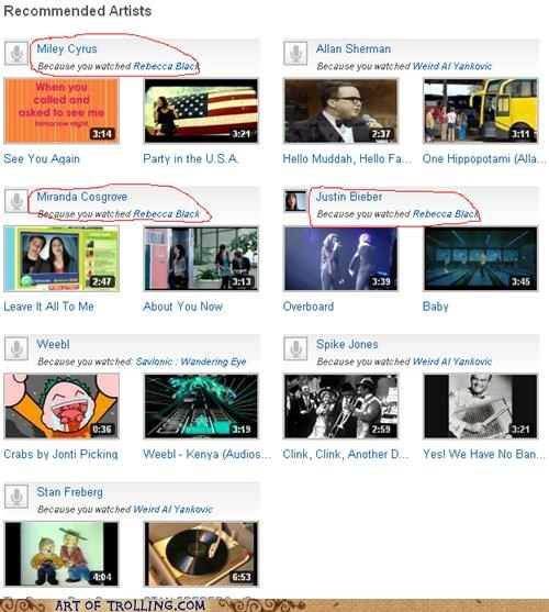 miley cyrus,Rebecca Black,suggestions,youtube