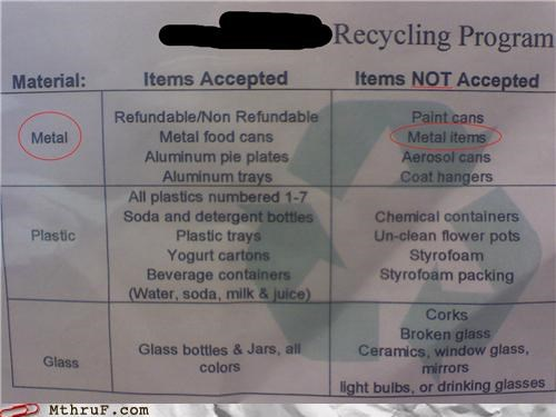 Chart metal recycling