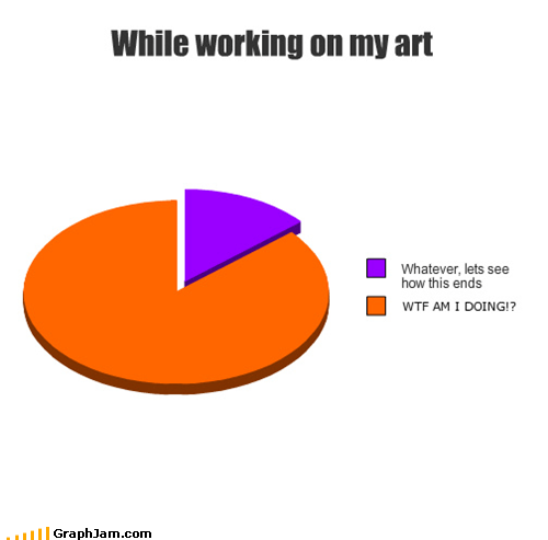 art Pie Chart process wtf