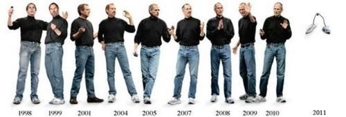 End Of An Era,Obligatory,steve jobs