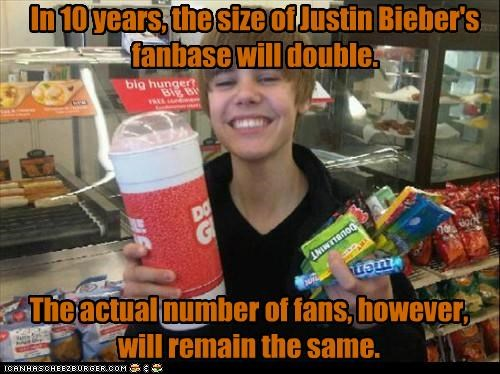 In 10 years, the size of Justin Bieber's fanbase will double. The actual number of fans, however, will remain the same.
