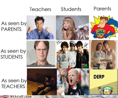 back to school Chart school teachers - 5131857920