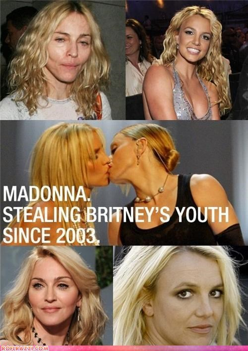 britney spears,celeb,funny,Hall of Fame,Madonna,Music