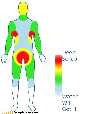 body scrub shower water - 5144559360