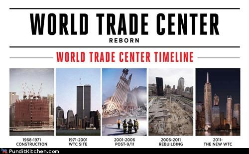 infographic,political pictures,september 11,world trade center