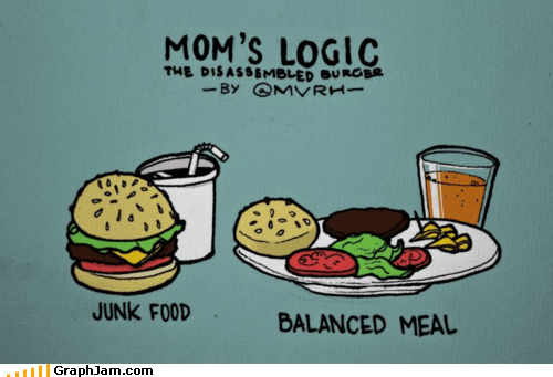 best of week logic meal mom logic noms