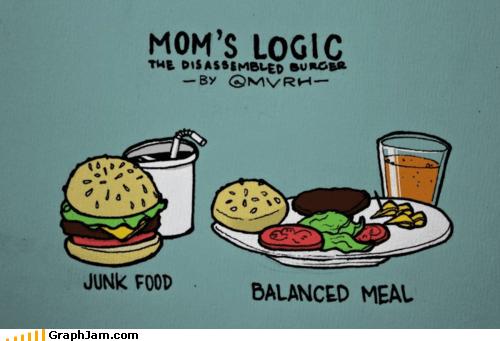 best of week logic meal noms - 5159923712