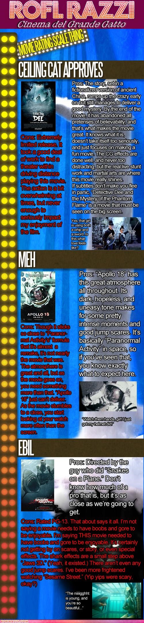 Apollo 18 Attack the Block cinema movies Nick Frost reviews Shark Night 3D snakes on a plane - 5160657664