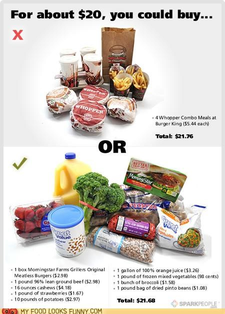 best of the week comparison fast food groceries healthy infographic price value
