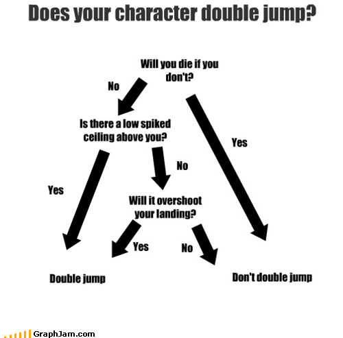 double jump,bad idea,video games