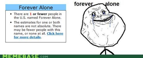 absolute,few,forever alone,names