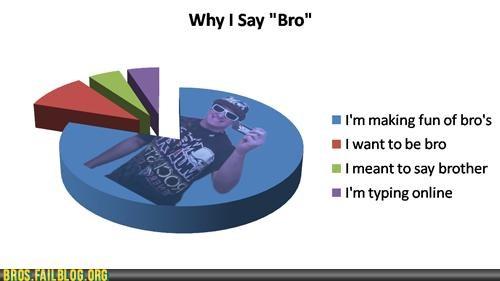bro Chart graph graph jam internet parody Photo slang - 5181582080
