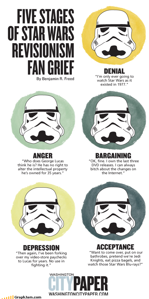 grief,revisionism,star wars