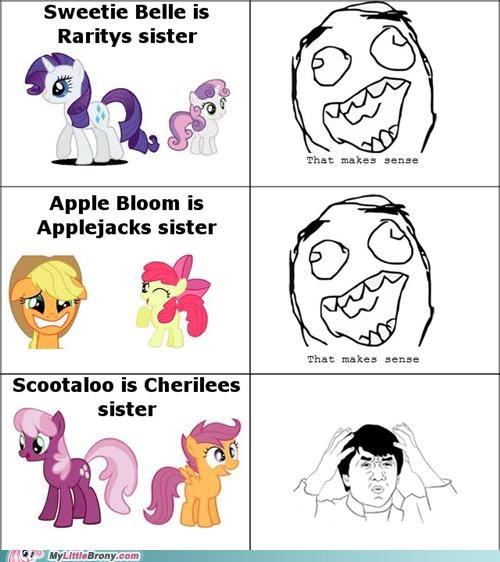 apple bloom cheerilee comics cutie mark crusaders Sweetie Belle - 5183091456