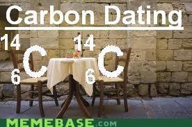 Dating-Memebase
