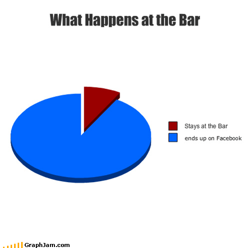 bars,vegas,facebook