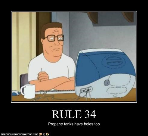 Propane tanks have holes so they should be included under rule 34, although did you just assume that everyone wants holes in things?
