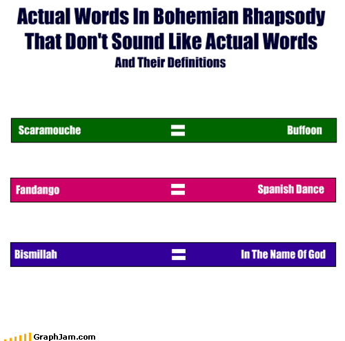 bohemian rhapsody lyrics queen words - 5195089664
