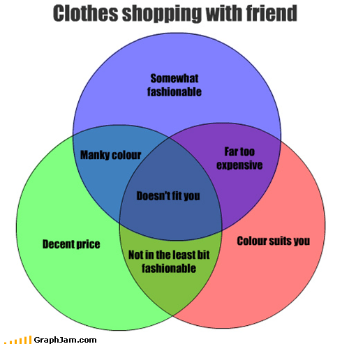 clothes,pick two,shopping,venn diagram