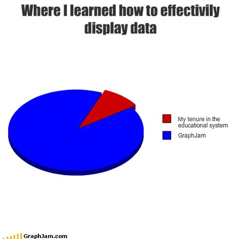 data graphs meta Pie Chart - 5195621632