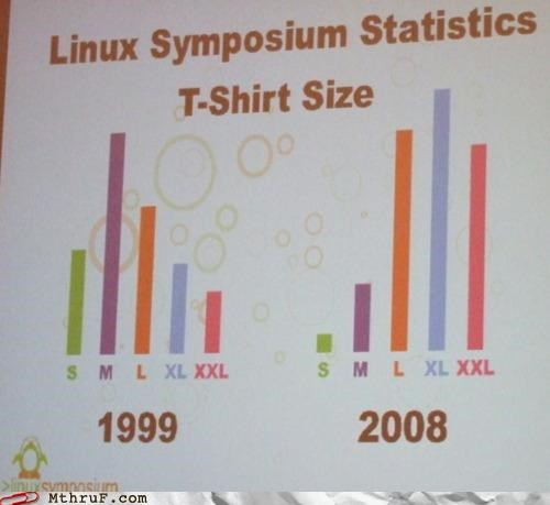 fat graph Hall of Fame linux T.Shirt - 5196612352