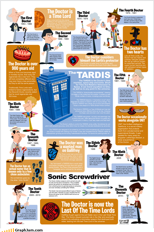 doctor who infographic sonic screwdriver tardis - 5197639680