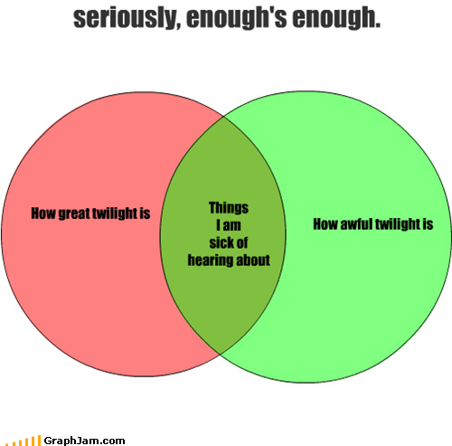 annoying,Debates,twilight,venn diagram