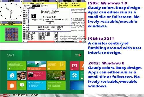 comparison Hall of Fame technology time Windows 8