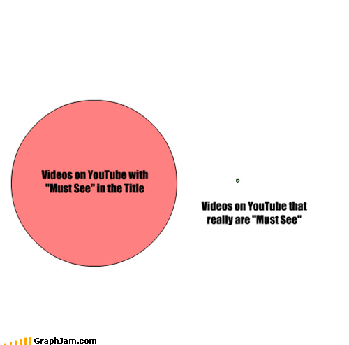 must see venn diagram videos youtube - 5204368128