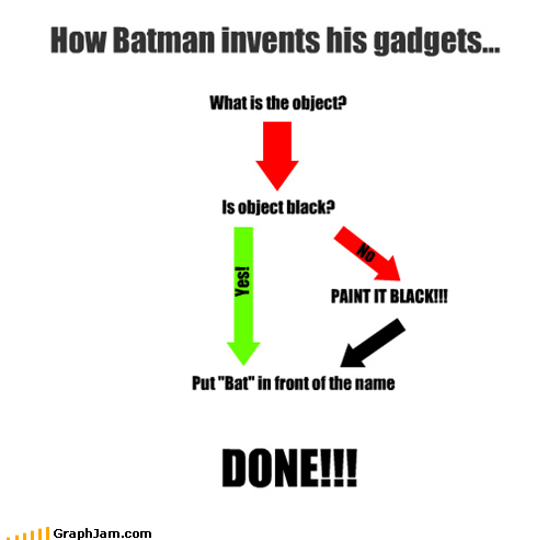 batman genius gadgets - 5210820352