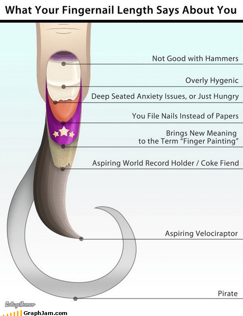 What Your Fingernail Length Says About You