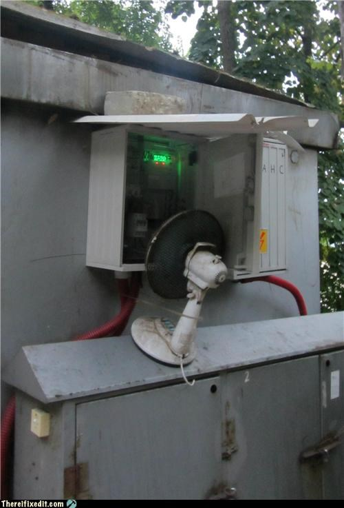 fan overheating Professional At Work - 5218693376