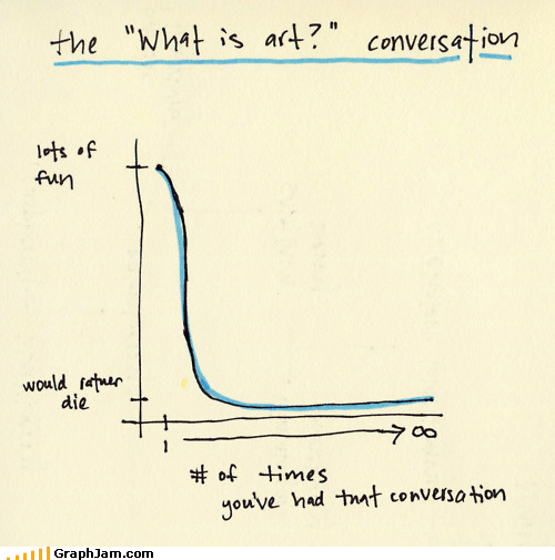 annoying art conversations Line Graph - 5219500544