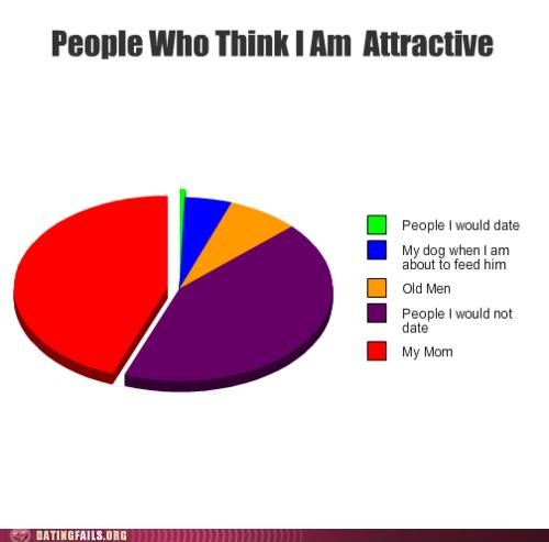 attractive graph mom mother parents We Are Dating - 5219586048