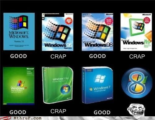 Hall of Fame,OS,software,windows,Windows 8