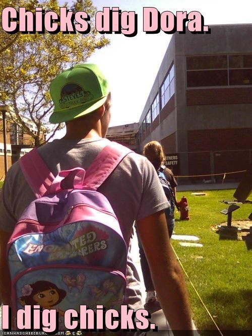 backpack,college,dora the explorer,douche,douchebag,fashion,Photo