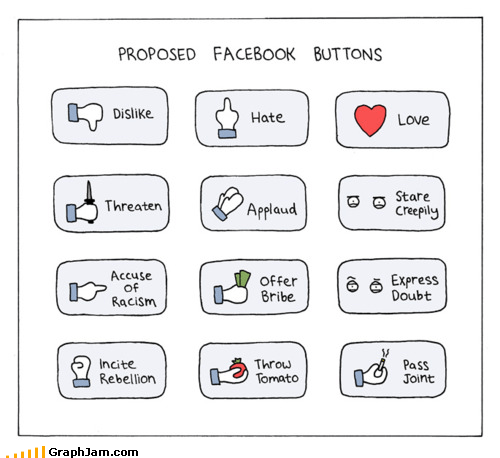 buttons,facebook,wtf