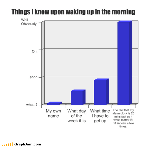 Things I know upon waking up in the morning